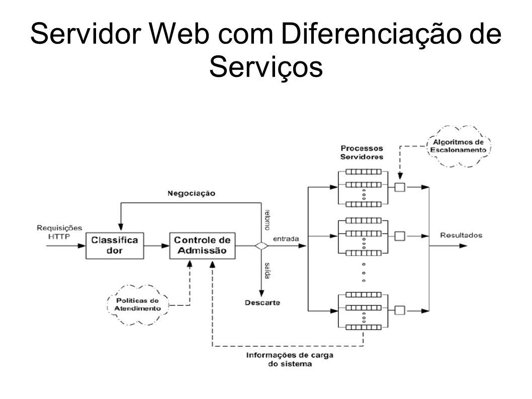 Servidor Web com Diferenciação de Serviços