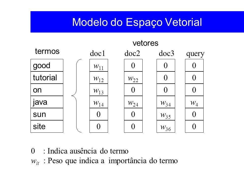 Modelo do Espaço Vetorial