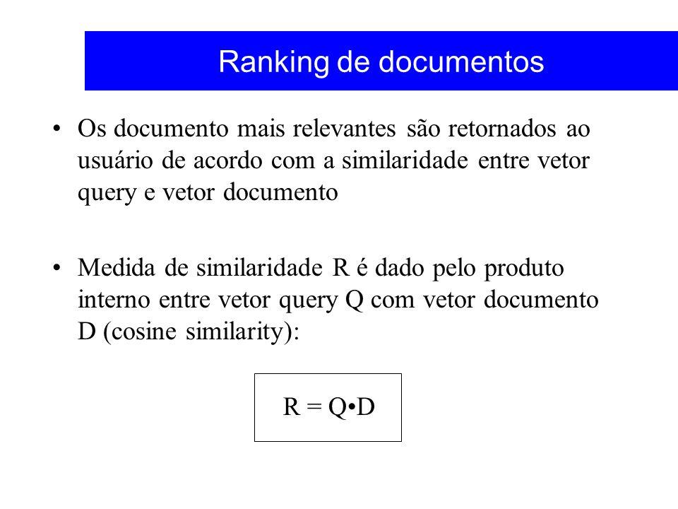 Ranking de documentos Os documento mais relevantes são retornados ao usuário de acordo com a similaridade entre vetor query e vetor documento.