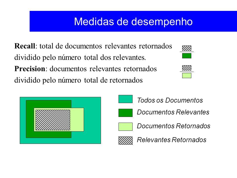 Medidas de desempenho Recall: total de documentos relevantes retornados. dividido pelo número total dos relevantes.