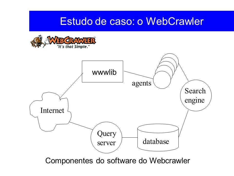 Estudo de caso: o WebCrawler