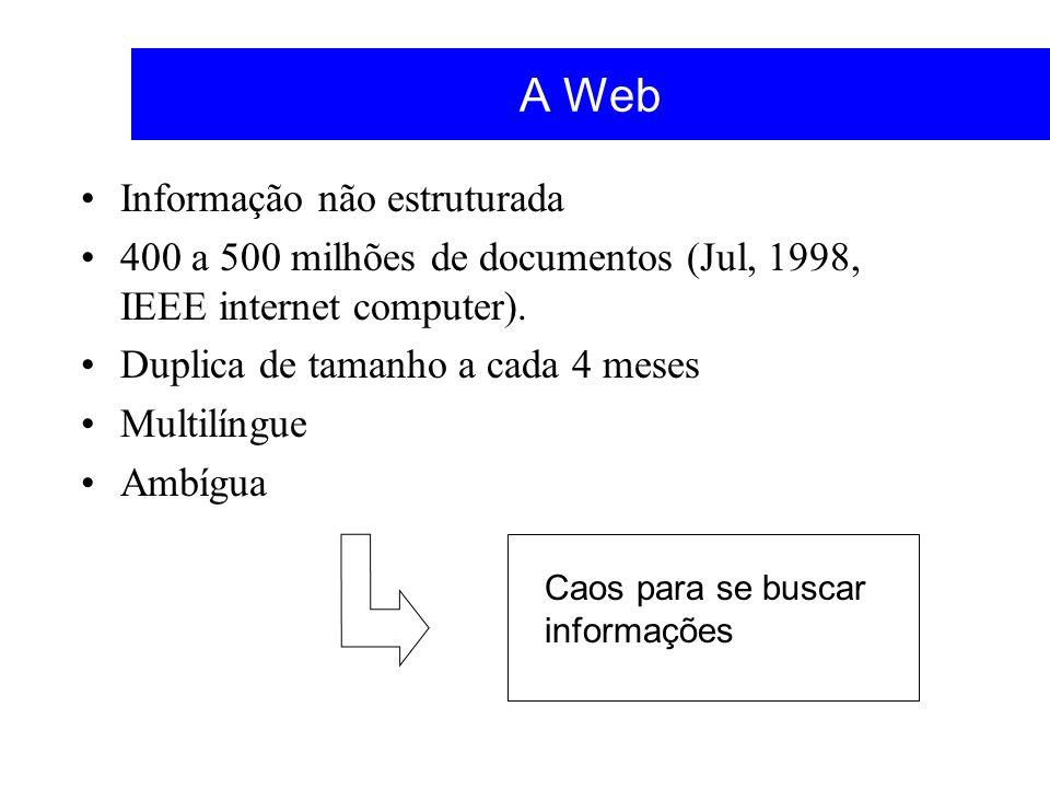 A Web Informação não estruturada