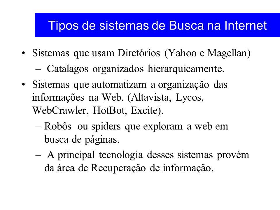 Tipos de sistemas de Busca na Internet