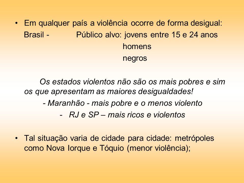 Em qualquer país a violência ocorre de forma desigual: