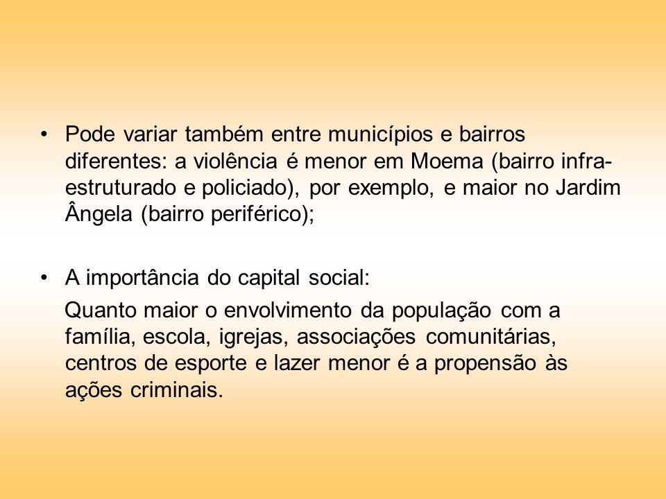Pode variar também entre municípios e bairros diferentes: a violência é menor em Moema (bairro infra-estruturado e policiado), por exemplo, e maior no Jardim Ângela (bairro periférico);