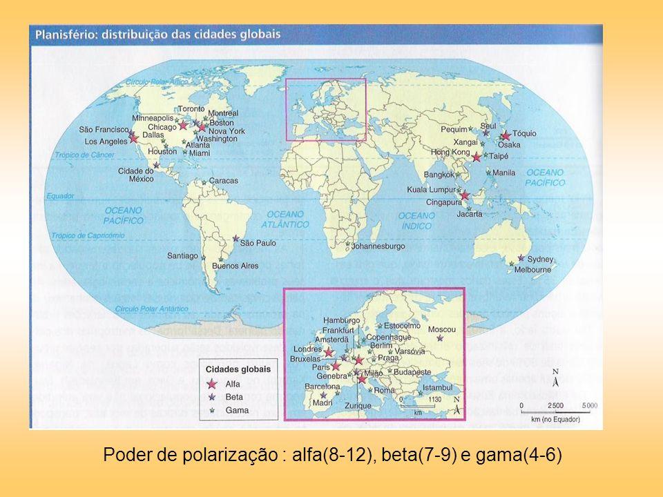 Poder de polarização : alfa(8-12), beta(7-9) e gama(4-6)