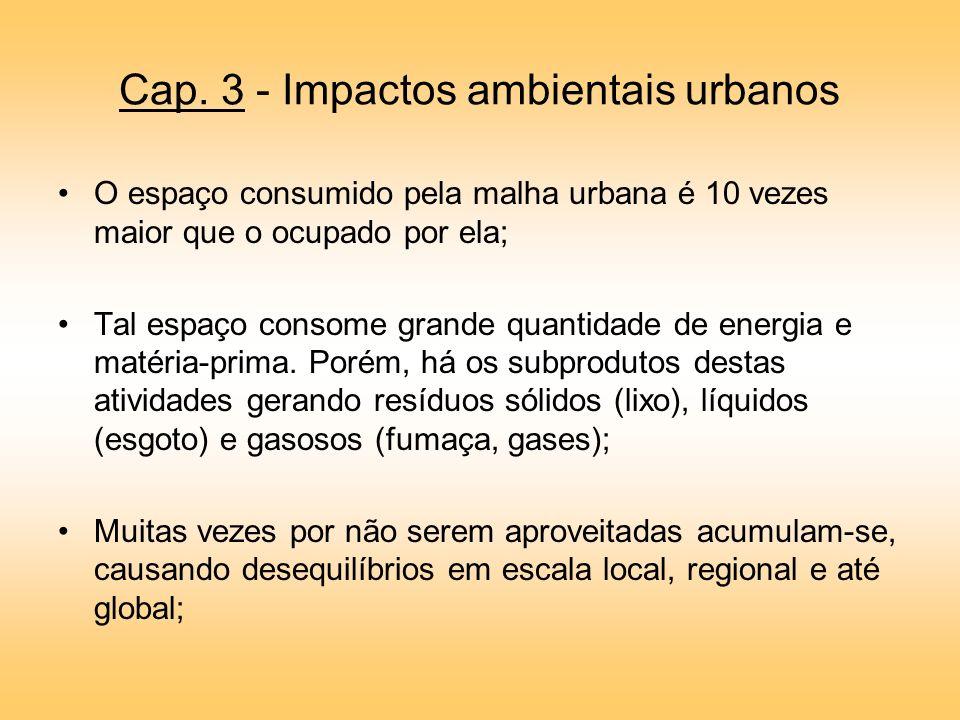 Cap. 3 - Impactos ambientais urbanos