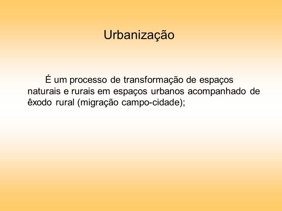 Urbanização É um processo de transformação de espaços naturais e rurais em espaços urbanos acompanhado de êxodo rural (migração campo-cidade);