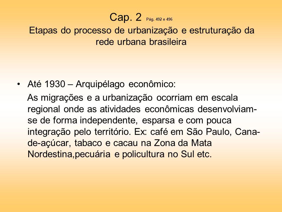 Cap. 2 Pág. 492 e 496 Etapas do processo de urbanização e estruturação da rede urbana brasileira