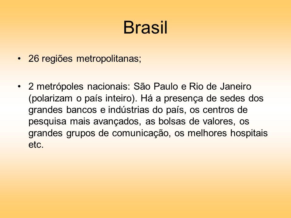 Brasil 26 regiões metropolitanas;