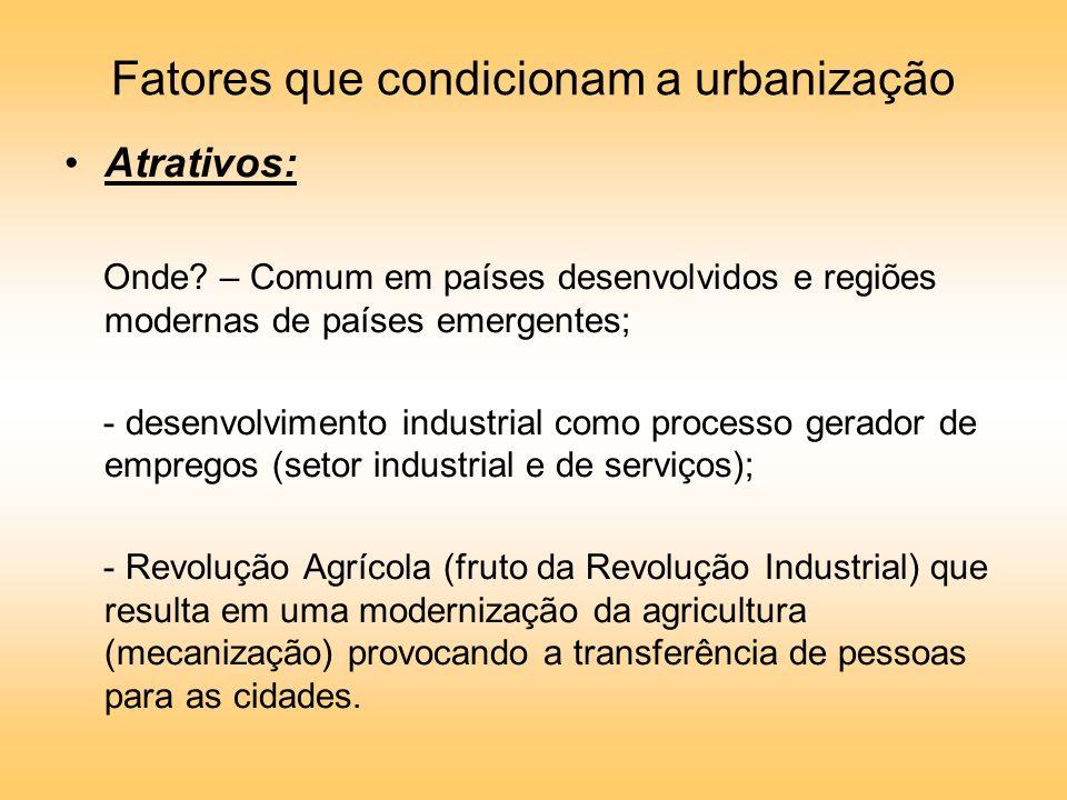 Fatores que condicionam a urbanização