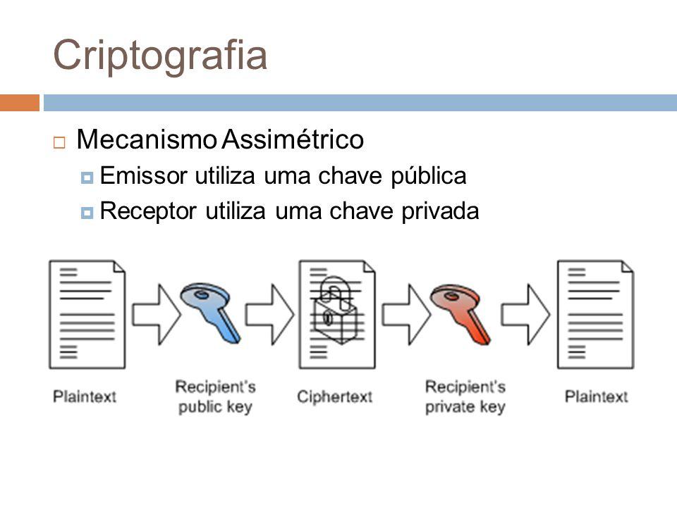 Criptografia Mecanismo Assimétrico Emissor utiliza uma chave pública