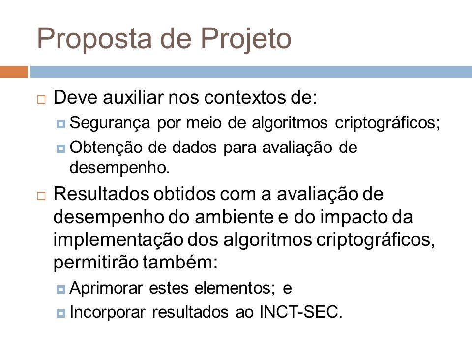 Proposta de Projeto Deve auxiliar nos contextos de:
