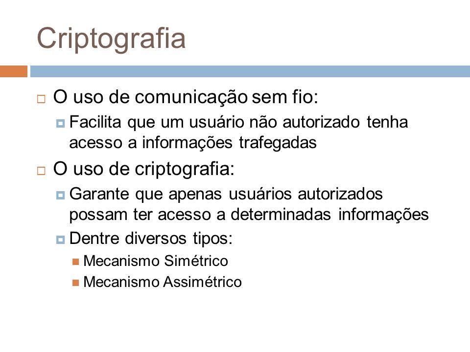 Criptografia O uso de comunicação sem fio: O uso de criptografia: