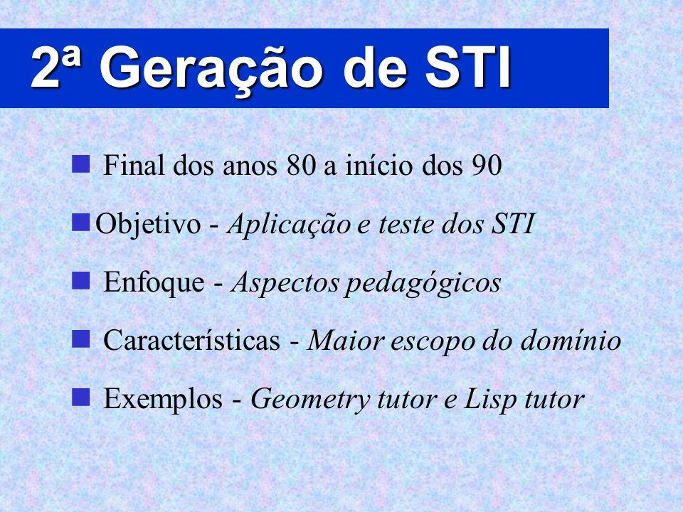 2ª Geração de STI Final dos anos 80 a início dos 90