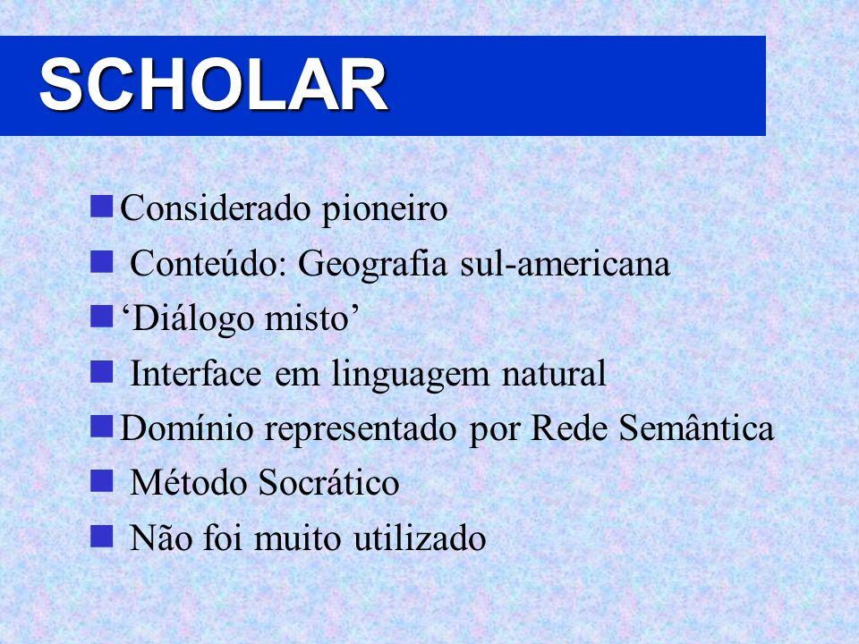 SCHOLAR Considerado pioneiro Conteúdo: Geografia sul-americana