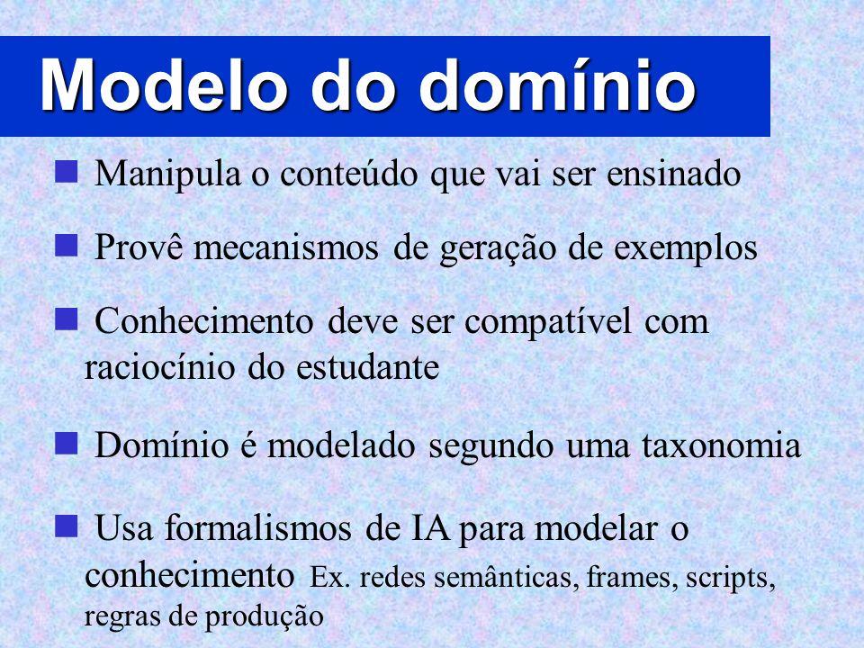Modelo do domínio Manipula o conteúdo que vai ser ensinado