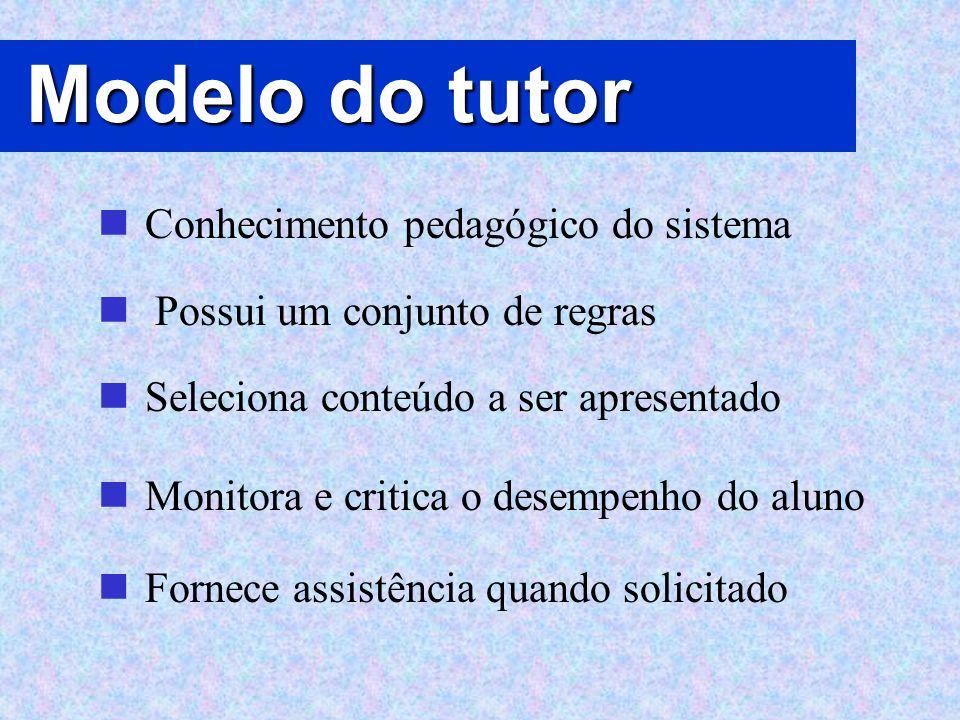 Modelo do tutor Conhecimento pedagógico do sistema