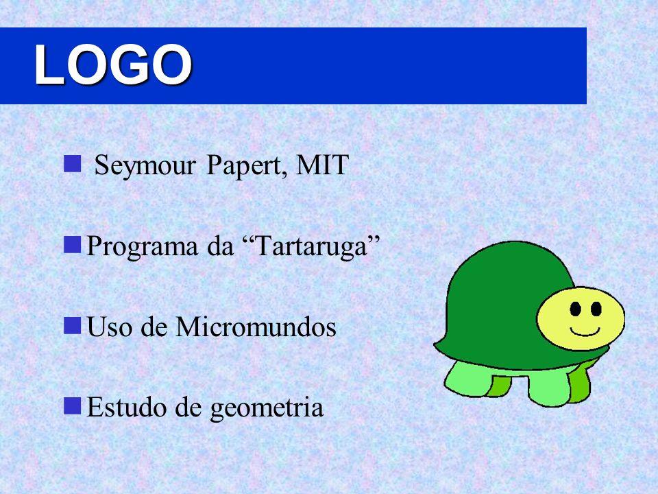 LOGO Seymour Papert, MIT Programa da Tartaruga Uso de Micromundos