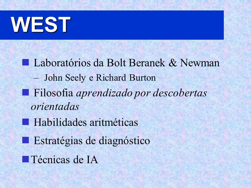 WEST Laboratórios da Bolt Beranek & Newman