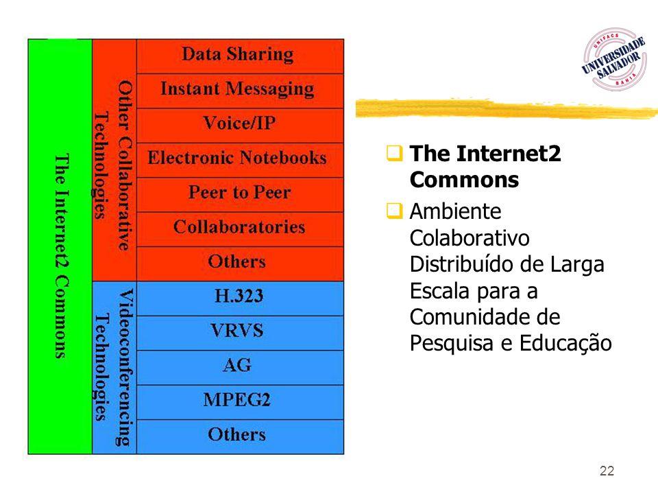 The Internet2 CommonsAmbiente Colaborativo Distribuído de Larga Escala para a Comunidade de Pesquisa e Educação.