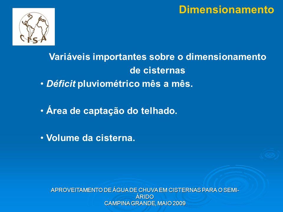 Variáveis importantes sobre o dimensionamento de cisternas