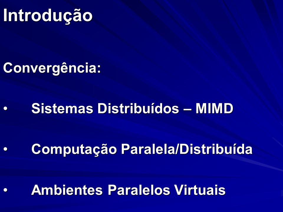 Introdução Convergência: Sistemas Distribuídos – MIMD
