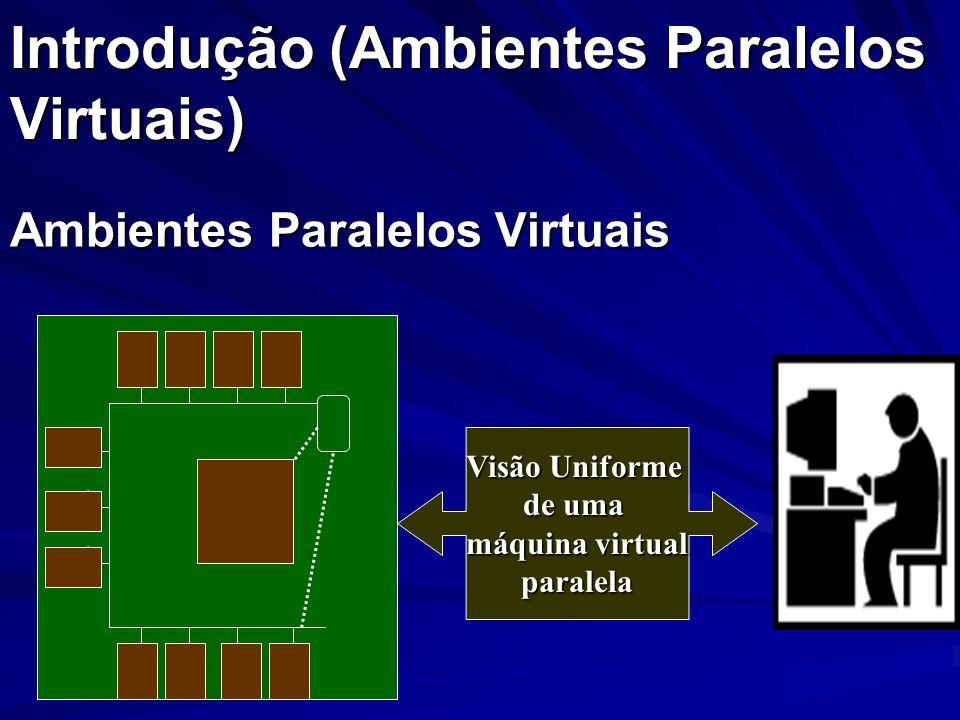 Introdução (Ambientes Paralelos Virtuais)