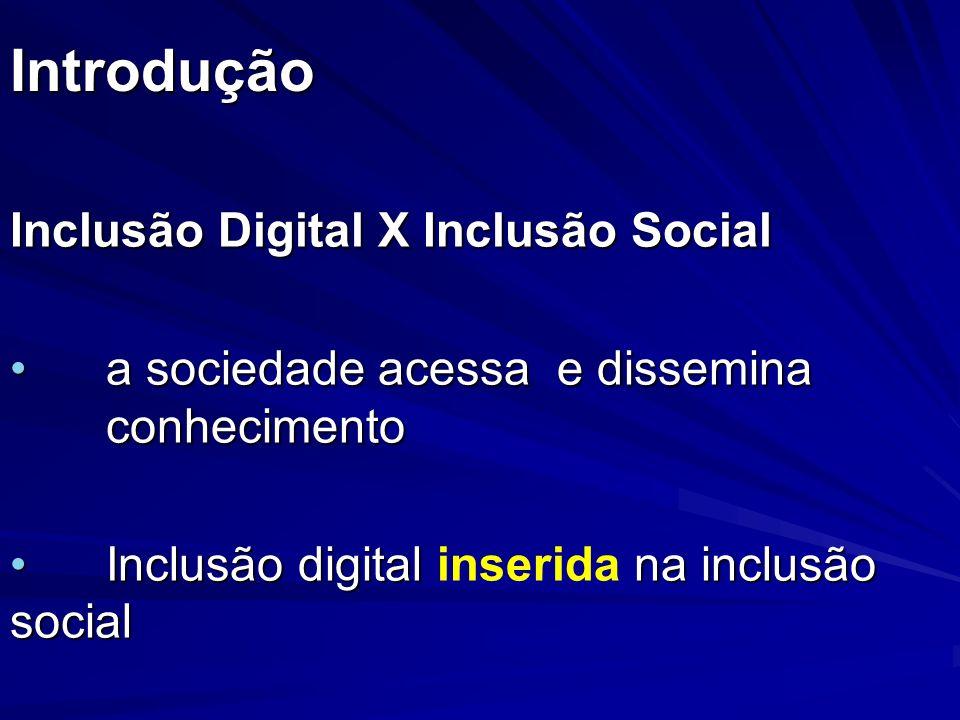Introdução Inclusão Digital X Inclusão Social