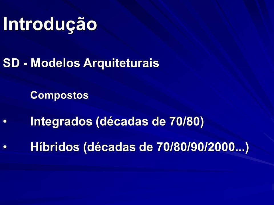 Introdução SD - Modelos Arquiteturais Integrados (décadas de 70/80)