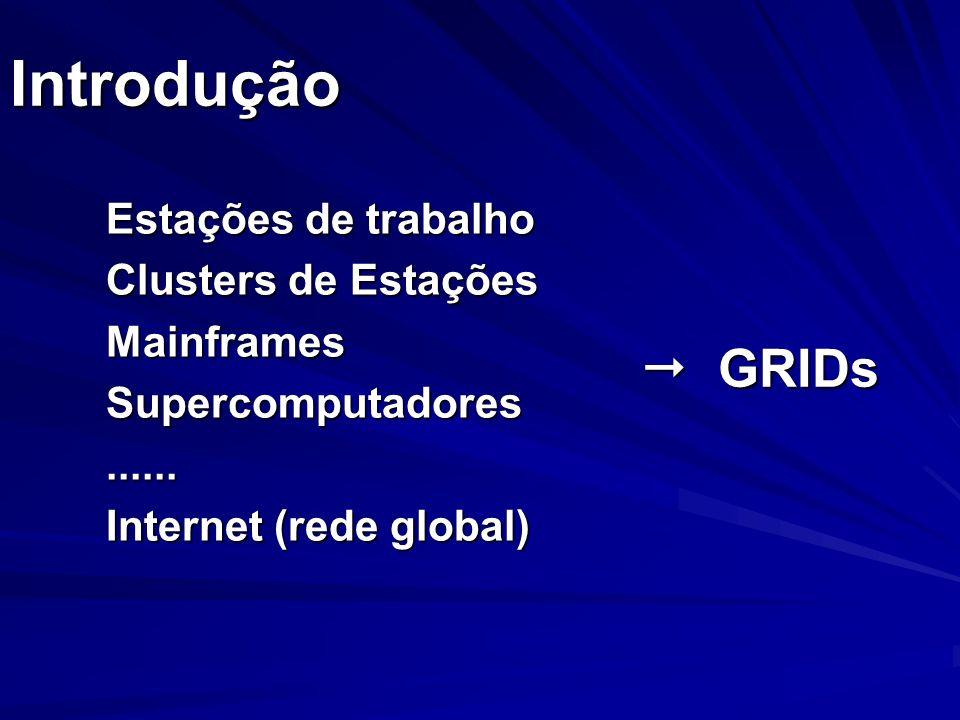 Introdução  GRIDs Estações de trabalho Clusters de Estações