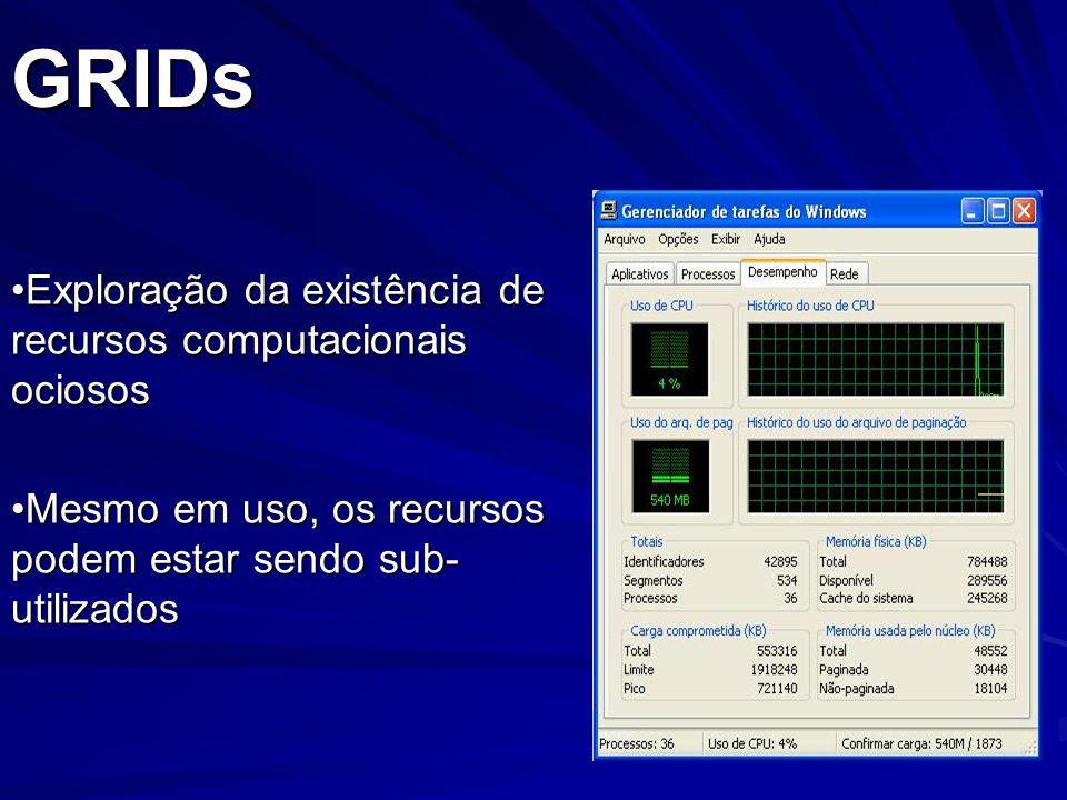 GRIDs Exploração da existência de recursos computacionais ociosos