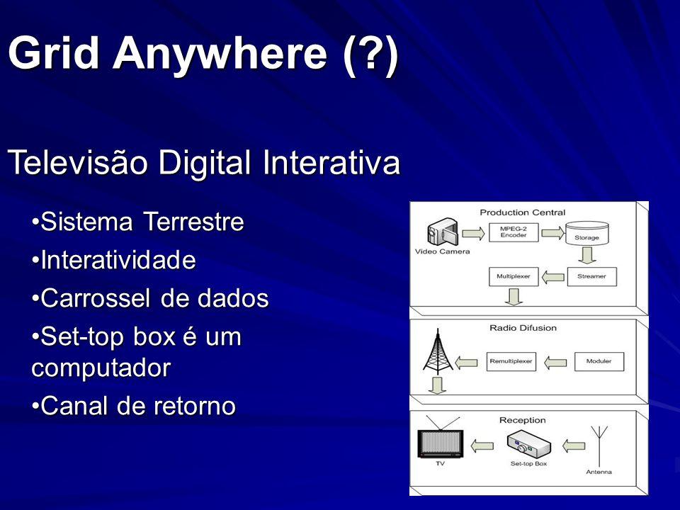 Grid Anywhere ( ) Televisão Digital Interativa Sistema Terrestre
