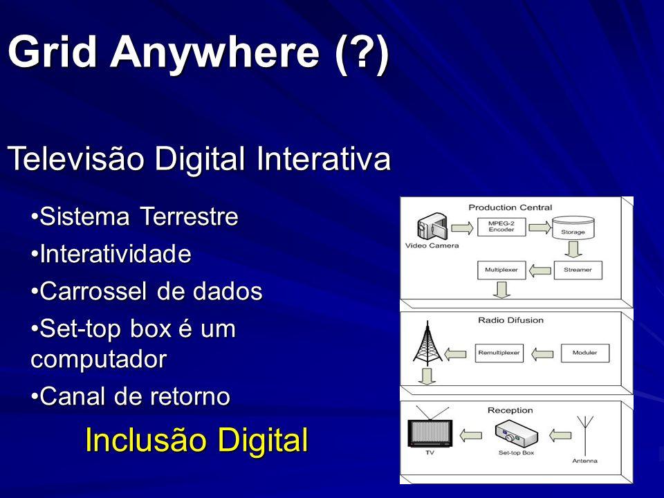 Grid Anywhere ( ) Televisão Digital Interativa Inclusão Digital
