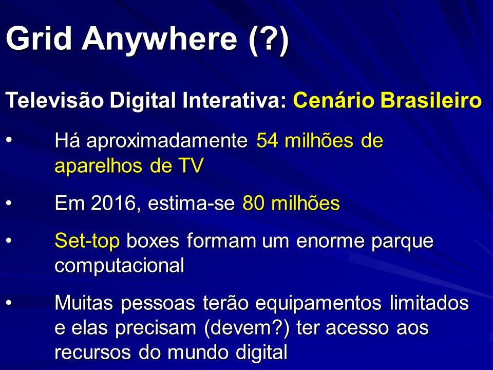 Grid Anywhere ( ) Televisão Digital Interativa: Cenário Brasileiro