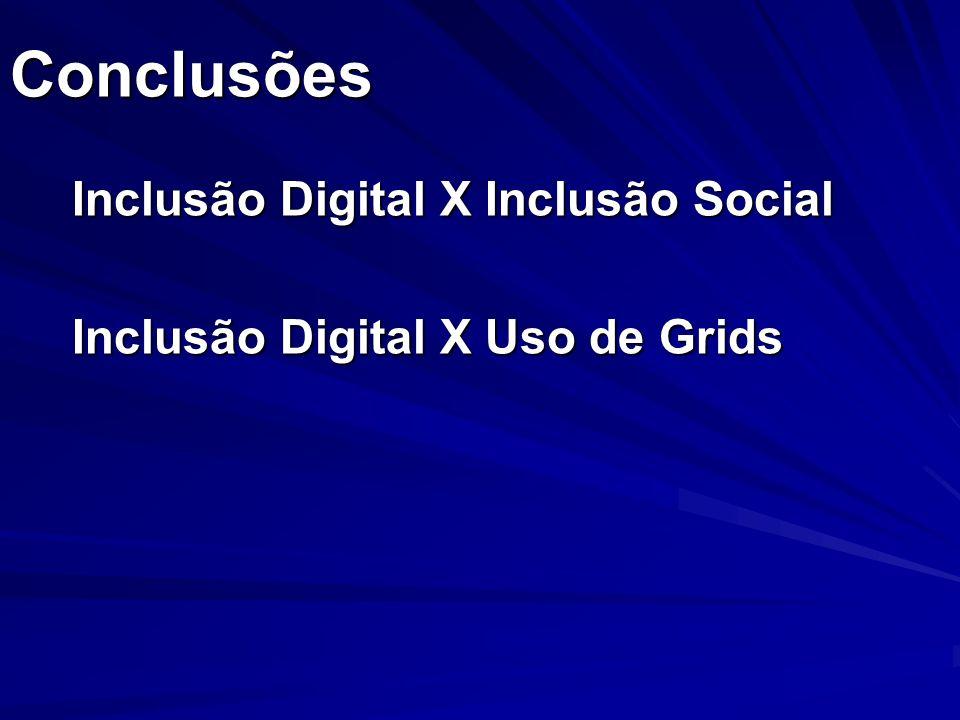 Conclusões Inclusão Digital X Inclusão Social
