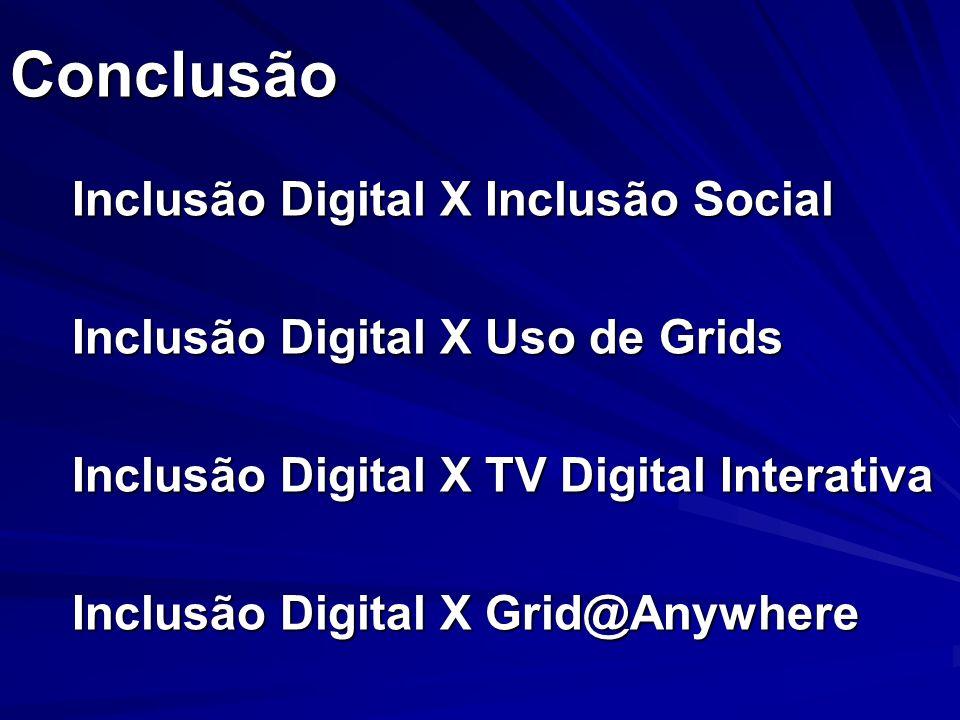 Conclusão Inclusão Digital X Inclusão Social