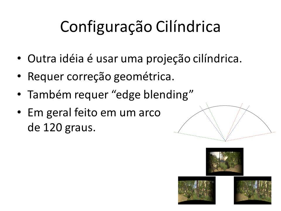 Configuração Cilíndrica