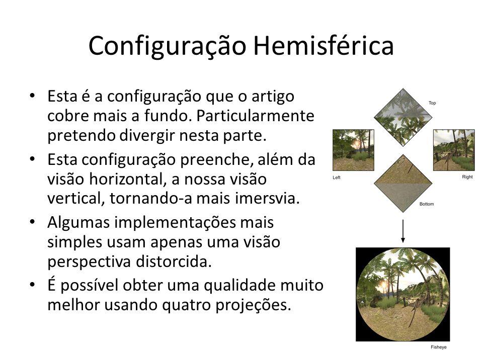 Configuração Hemisférica