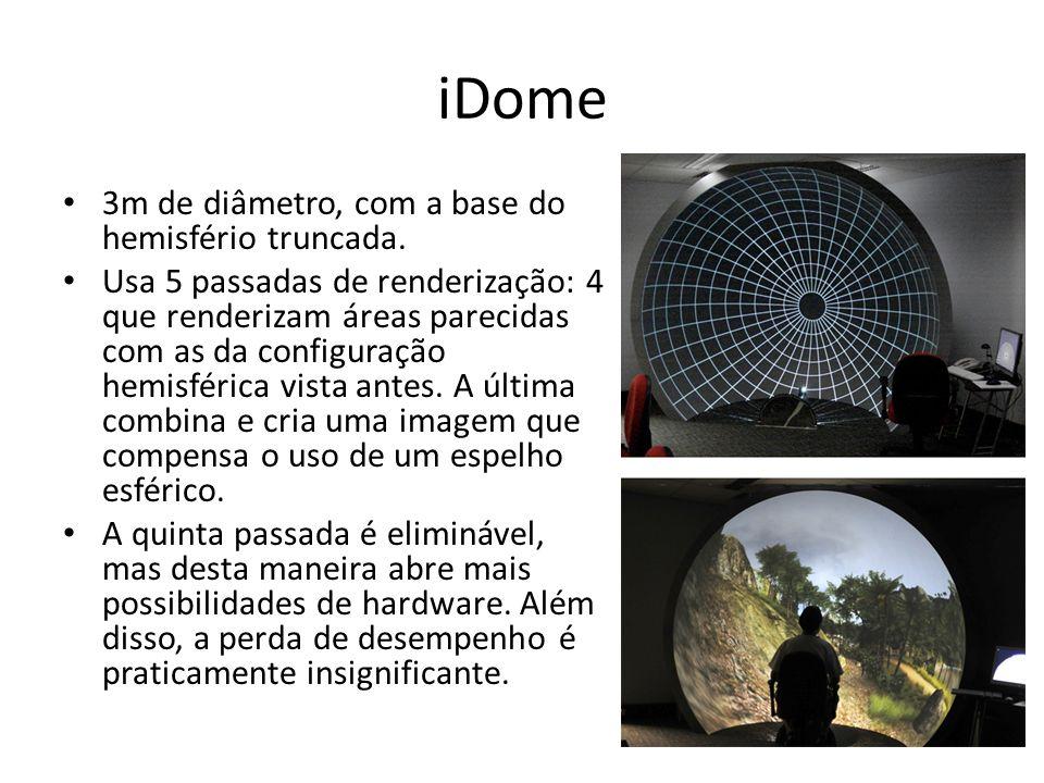 iDome 3m de diâmetro, com a base do hemisfério truncada.