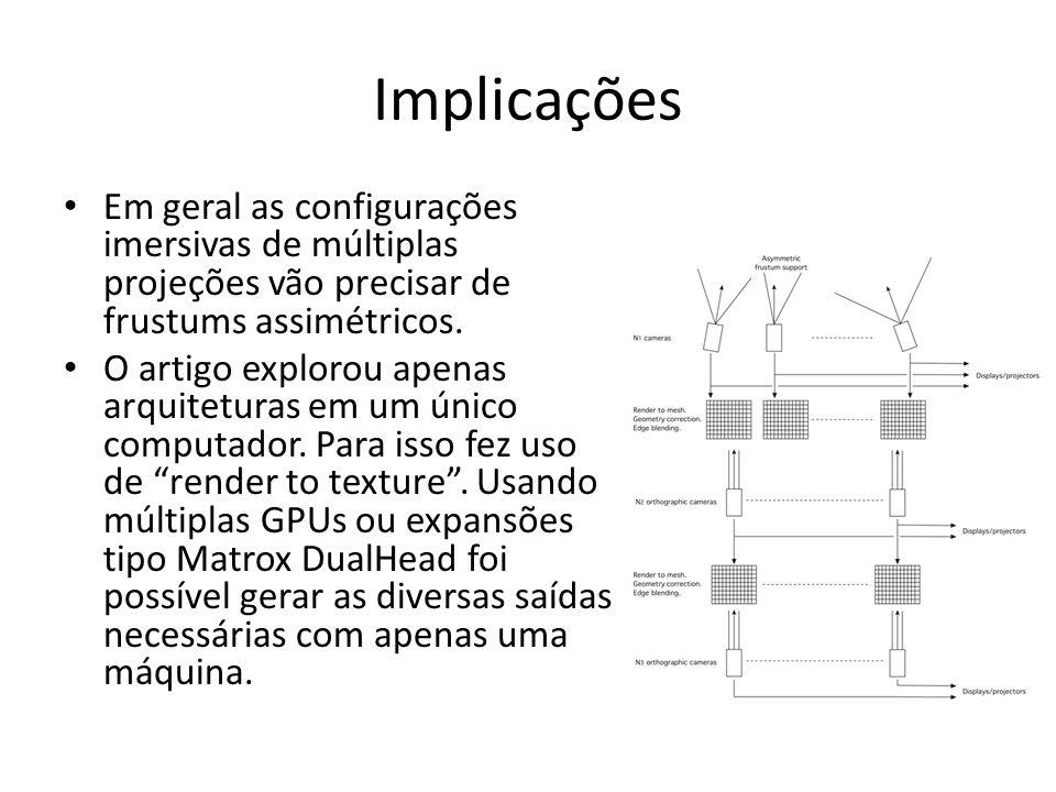 ImplicaçõesEm geral as configurações imersivas de múltiplas projeções vão precisar de frustums assimétricos.