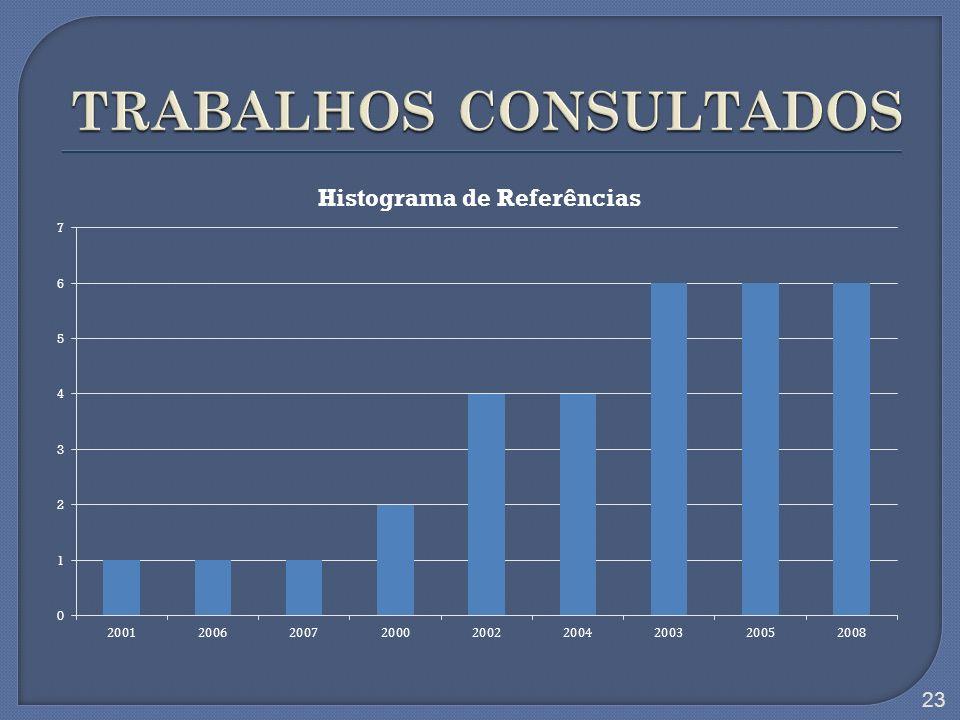 TRABALHOS CONSULTADOS