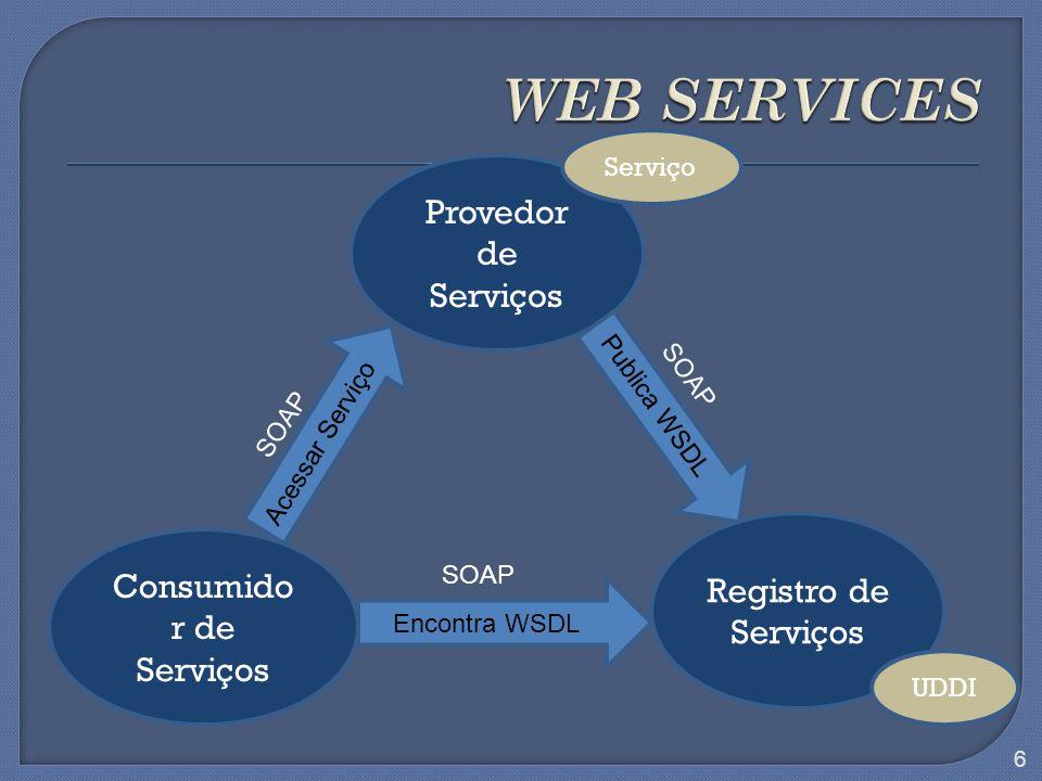 Consumidor de Serviços