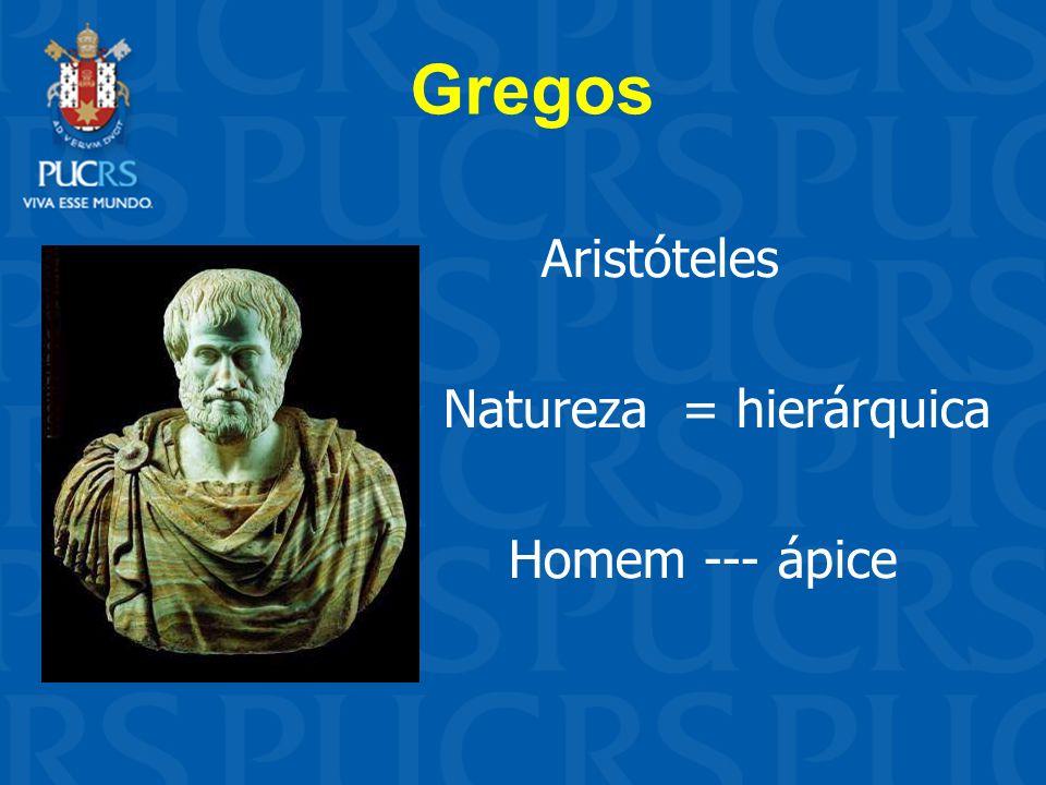 Gregos Aristóteles Natureza = hierárquica Homem --- ápice