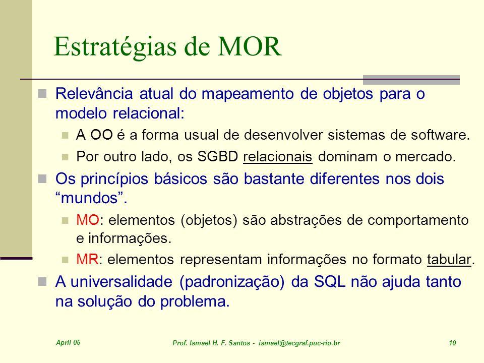 Estratégias de MOR Relevância atual do mapeamento de objetos para o modelo relacional: A OO é a forma usual de desenvolver sistemas de software.