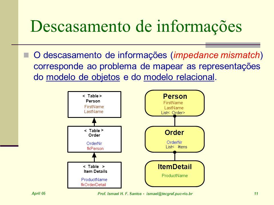 Descasamento de informações