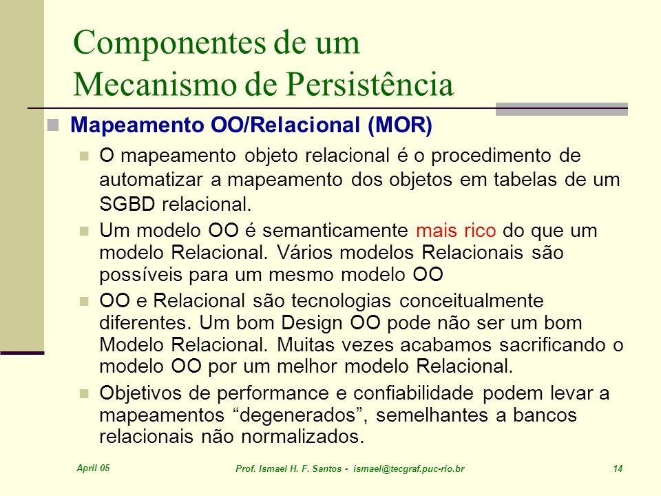 Componentes de um Mecanismo de Persistência