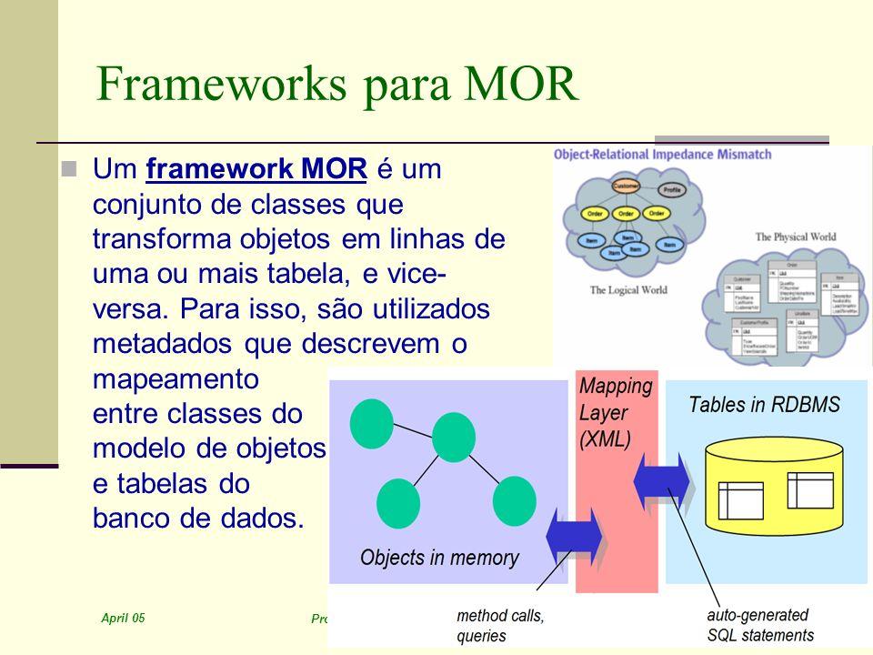 Frameworks para MOR