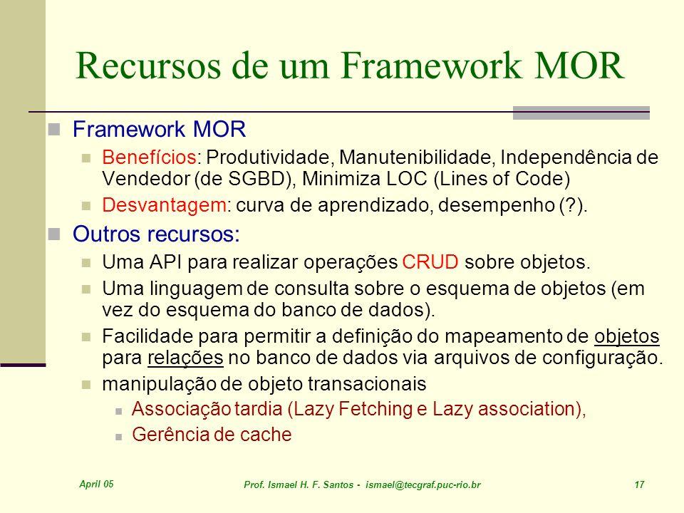 Recursos de um Framework MOR