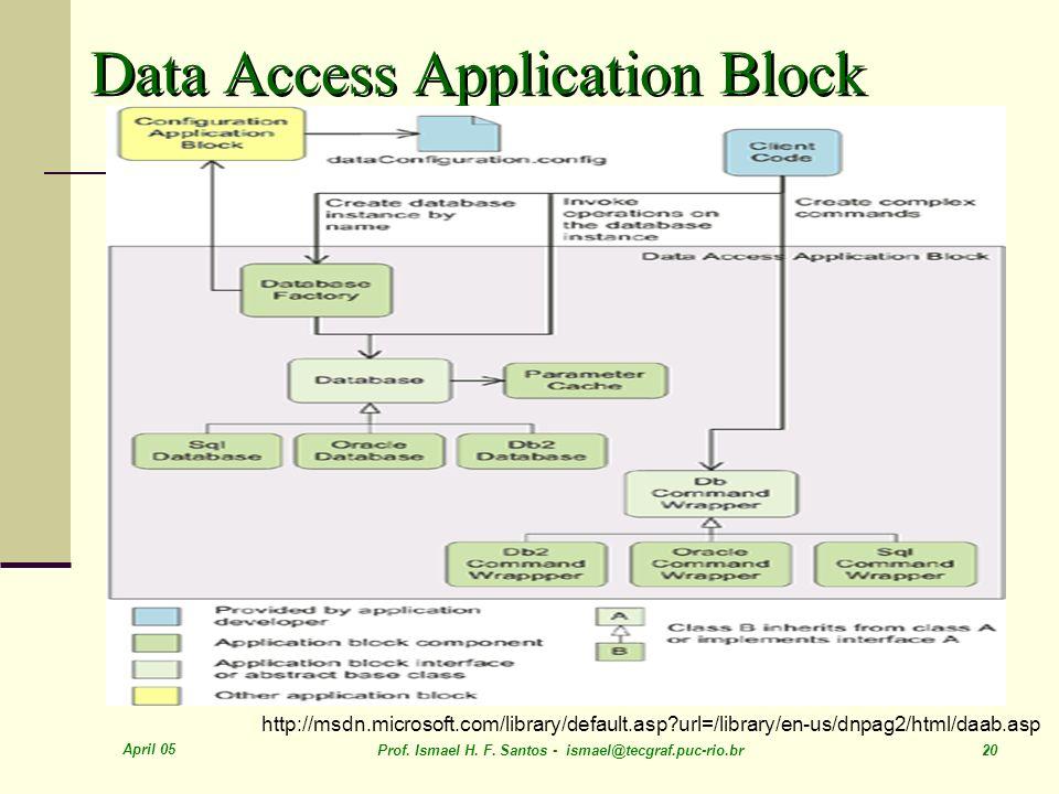 Data Access Application Block